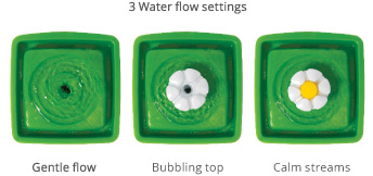 3 Water flow settings
